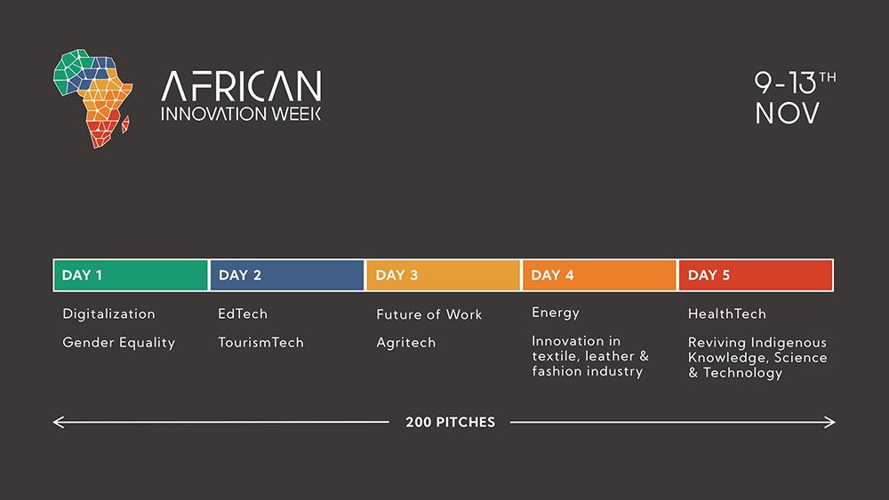 African Innovation Week 2020 program